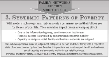 Systemic Patterns of Poverty
