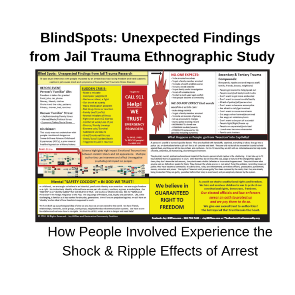Blindspots: Unexpected Findings from Jail Trauma Research