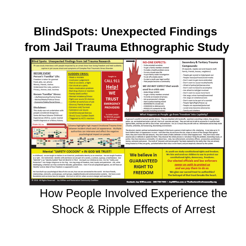 Blindspots: Unexpected Findings of Jail Trauma Research Study